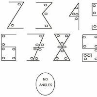 Une étymologie des chiffres à base du nombre d'angles dans chacun